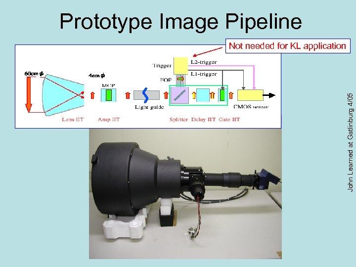 Prototype Image Pipeline John Learned at Gatlinburg 4/05 Not needed for KL application