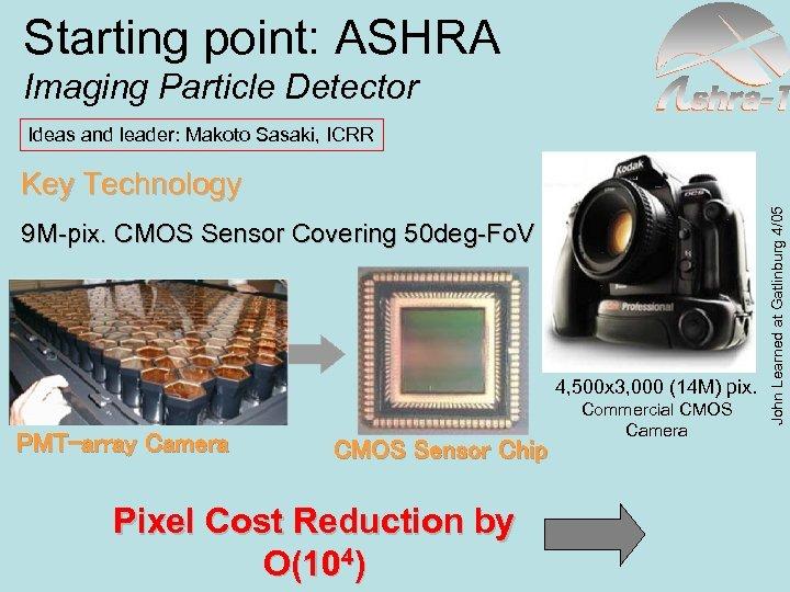 Starting point: ASHRA Imaging Particle Detector Ideas and leader: Makoto Sasaki, ICRR 9 M-pix.