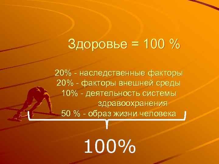 Здоровье = 100 % 20% - наследственные факторы 20% - факторы внешней среды 10%