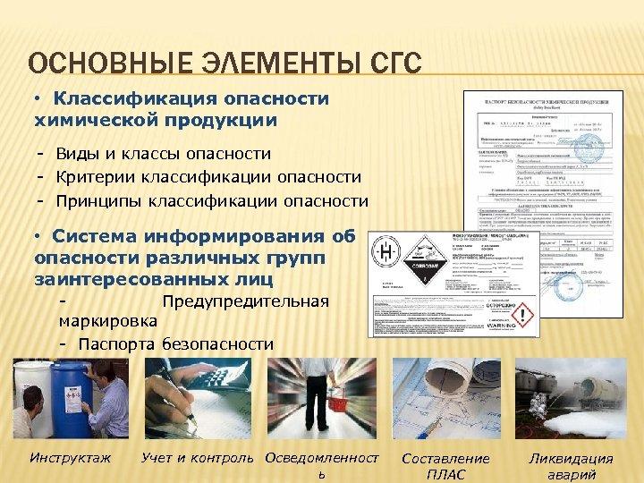 ОСНОВНЫЕ ЭЛЕМЕНТЫ СГС • Классификация опасности химической продукции - Виды и классы опасности -