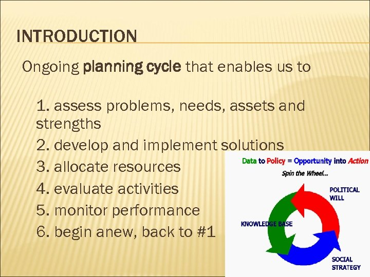INTRODUCTION Ongoing planning cycle that enables us to 1. assess problems, needs, assets and
