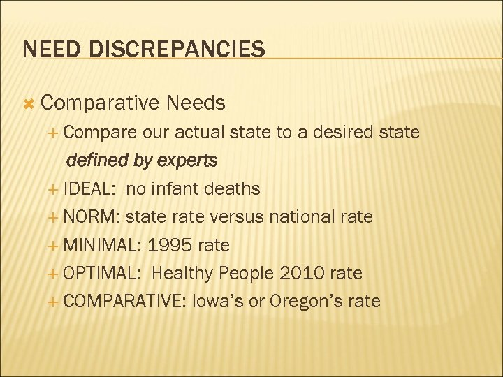 NEED DISCREPANCIES Comparative Compare Needs our actual state to a desired state defined by