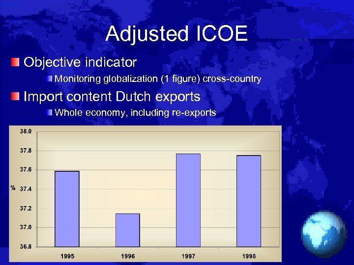Adjusted ICOE Objective indicator Monitoring globalization (1 figure) cross-country Import content Dutch exports Whole