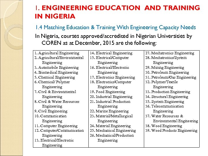 1. ENGINEERING EDUCATION AND TRAINING IN NIGERIA 1. 4 Matching Education & Training With