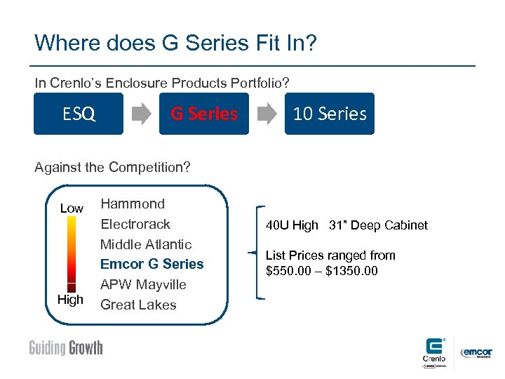 Where does G Series Fit In? In Crenlo's Enclosure Products Portfolio? ESQ G Series