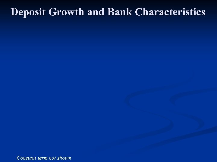 Deposit Growth and Bank Characteristics Constant term not shown