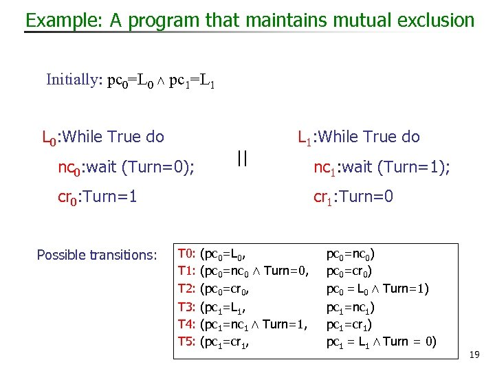 Example: A program that maintains mutual exclusion Initially: pc 0=L 0 Æ pc 1=L