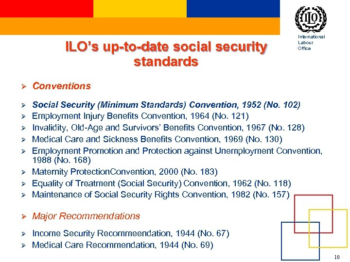 ILO's up-to-date social security standards International Labour Office Ø Conventions Ø Ø Social Security