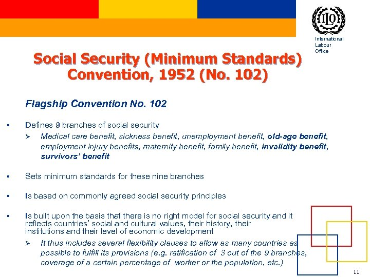 Social Security (Minimum Standards) Convention, 1952 (No. 102) International Labour Office Flagship Convention No.