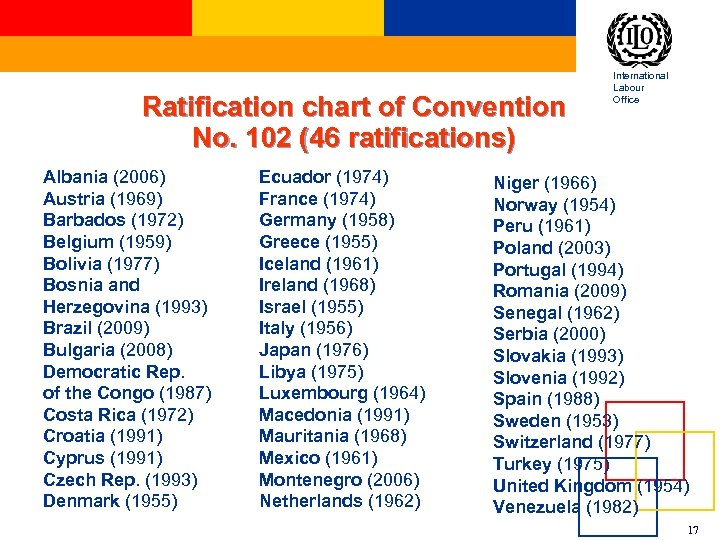 Ratification chart of Convention No. 102 (46 ratifications) Albania (2006) Austria (1969) Barbados (1972)