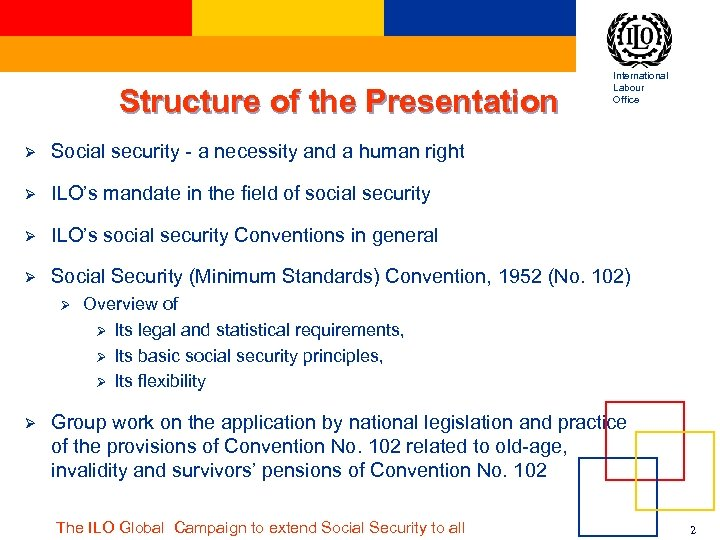 Structure of the Presentation International Labour Office Ø Social security - a necessity and