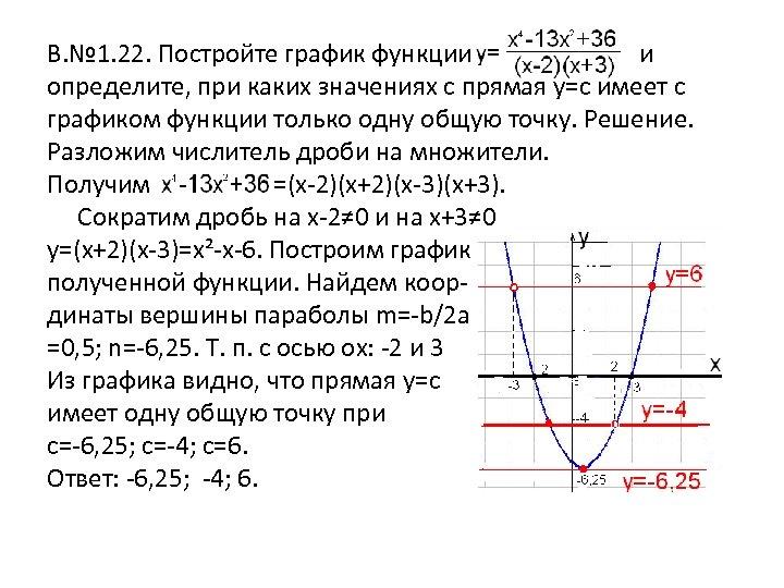 В. № 1. 22. Постройте график функции и определите, при каких значениях c прямая