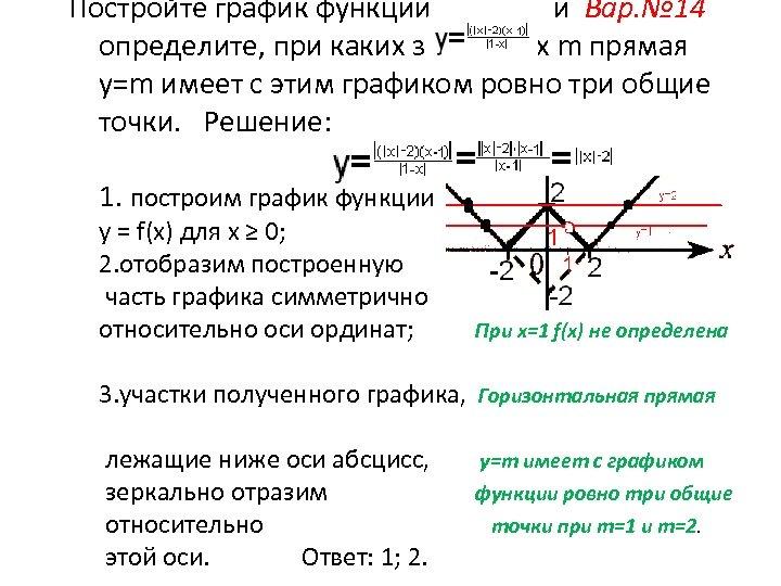Постройте график функции и Вар. № 14 определите, при каких значениях m прямая y=m