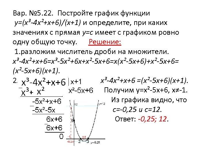 Вар. № 5. 22. Постройте график функции y=(x³-4 x²+x+6)/(x+1) и определите, при каких значениях