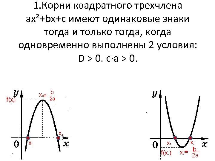 1. Корни квадратного трехчлена ax²+bx+c имеют одинаковые знаки тогда и только тогда, когда одновременно