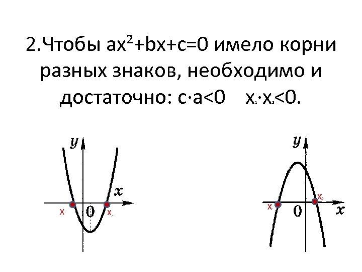 2. Чтобы ах²+bх+с=0 имело корни разных знаков, необходимо и достаточно: с·а<0 х ·х <0.