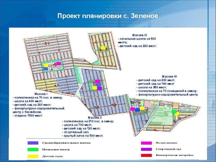 Проект планировки с. Зеленое Массив III - начальная школа на 503 места; - детский