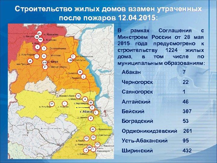Строительство жилых домов взамен утраченных после пожаров 12. 04. 2015: В рамках Соглашения с