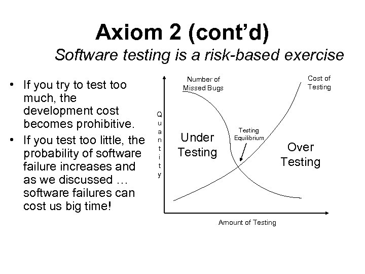 Axiom 2 (cont'd) Software testing is a risk-based exercise • If you try to