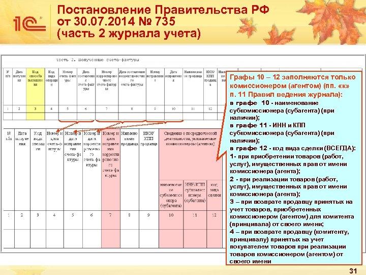 Постановление Правительства РФ от 30. 07. 2014 № 735 (часть 2 журнала учета) Графы