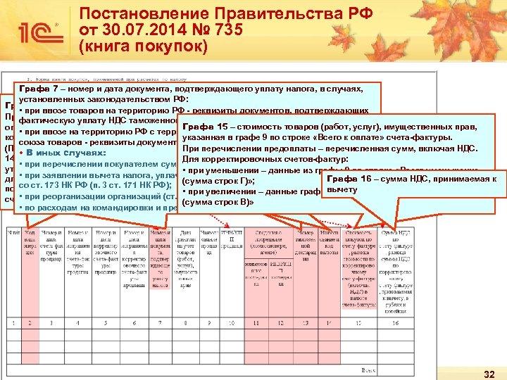 Постановление Правительства РФ от 30. 07. 2014 № 735 (книга покупок) Графа 7 –