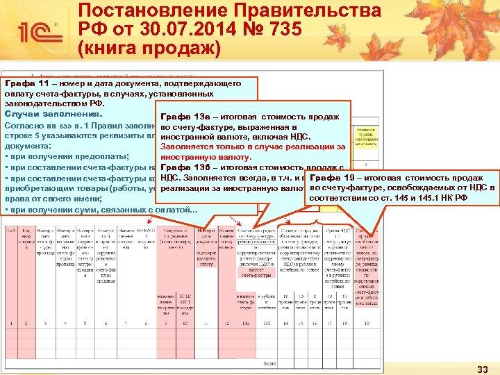 Постановление Правительства РФ от 30. 07. 2014 № 735 (книга продаж) Графа 11 –