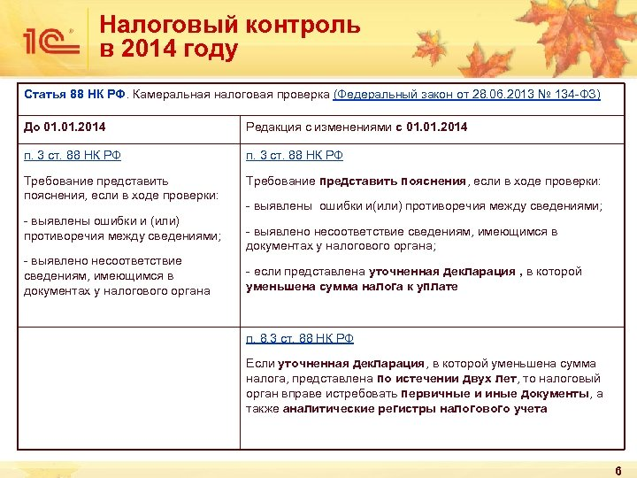 Налоговый контроль в 2014 году Статья 88 НК РФ. Камеральная налоговая проверка (Федеральный закон