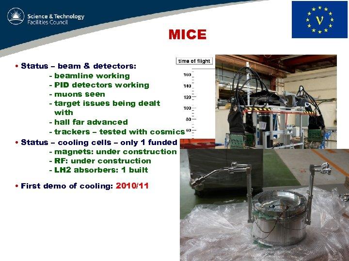 MICE • Status – beam & detectors: - beamline working - PID detectors working