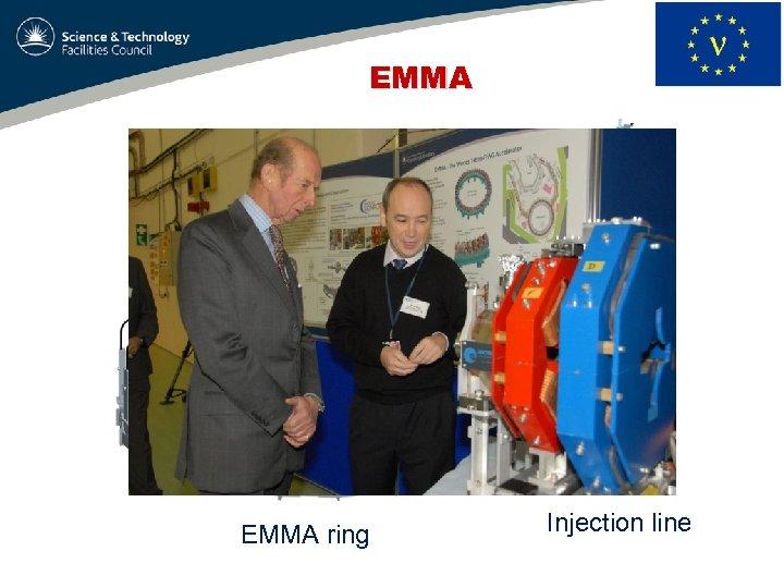 EMMA Diagnostics beamline EMMA ring Injection line