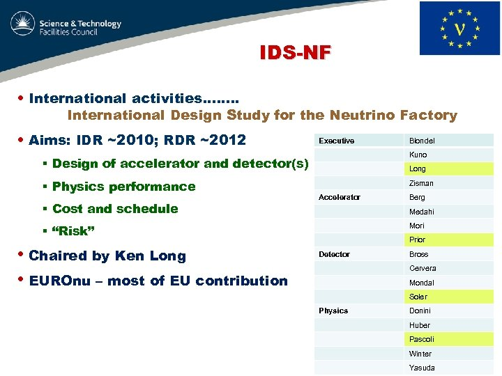 IDS-NF • International activities. . . . International Design Study for the Neutrino Factory
