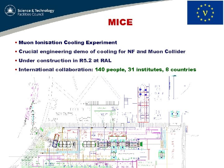MICE • Muon Ionisation Cooling Experiment • Crucial engineering demo of cooling for NF