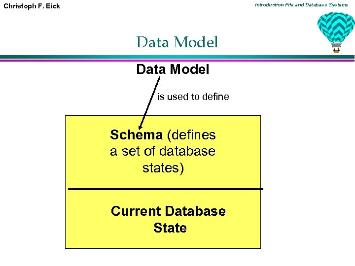 Introduction File and Database Systems Christoph F. Eick Data Model is used to define