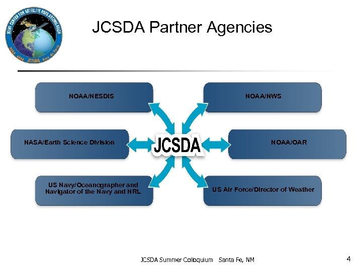 JCSDA Partner Agencies NOAA/NESDIS NOAA/NWS NASA/Earth Science Division NOAA/OAR US Navy/Oceanographer and Navigator of