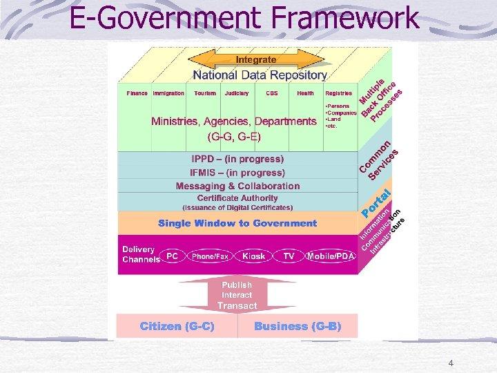 E-Government Framework 4