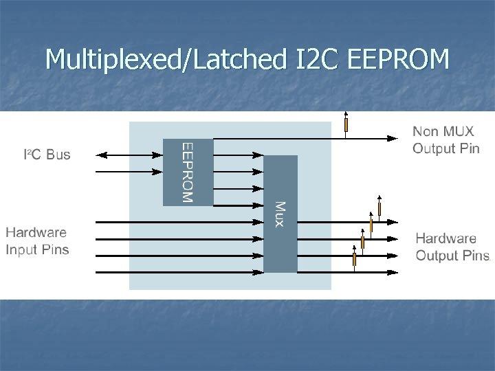 Multiplexed/Latched I 2 C EEPROM
