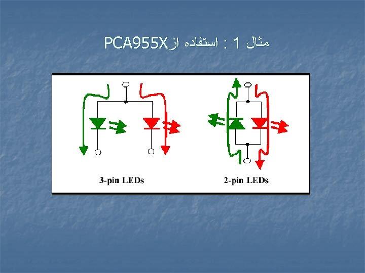 ﻣﺜﺎﻝ 1 : ﺍﺳﺘﻔﺎﺩﻩ ﺍﺯ PCA 955 X