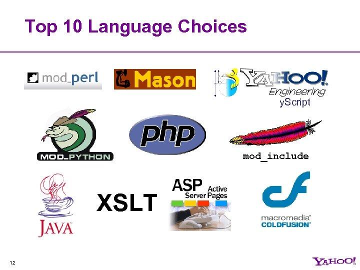 Top 10 Language Choices y. Script mod_include XSLT 12