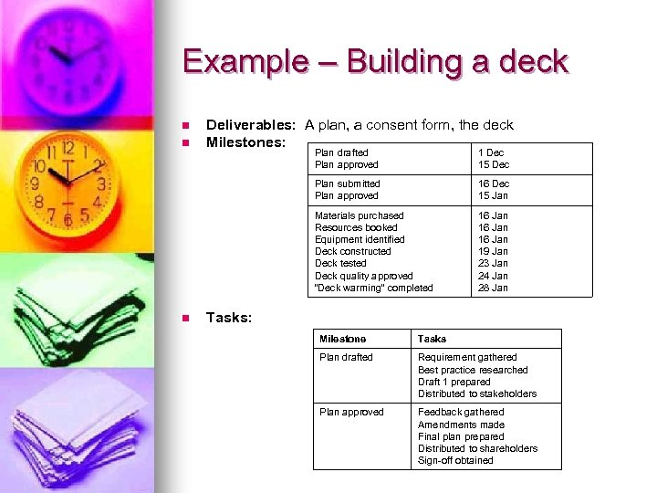 Example – Building a deck n n Deliverables: A plan, a consent form, the