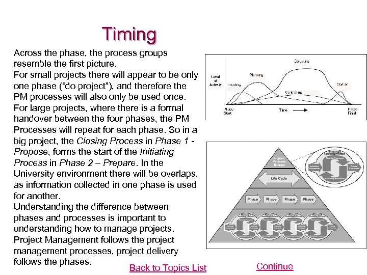 Timing Across the phase, the process groups resemble the first picture. For small projects