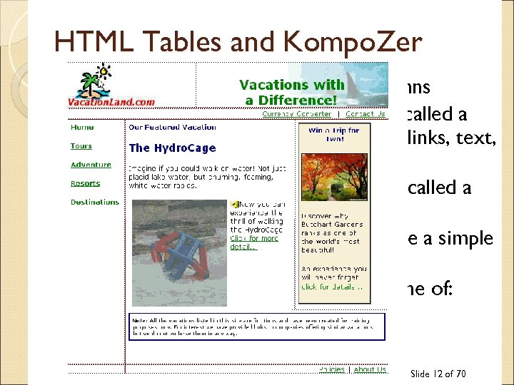 HTML Tables and Kompo. Zer Tables are made up of rows and columns Place