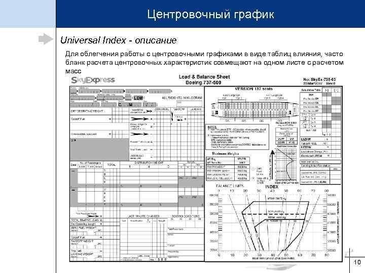 Центровочный график Universal Index - описание Для облегчения работы с центровочными графиками в виде