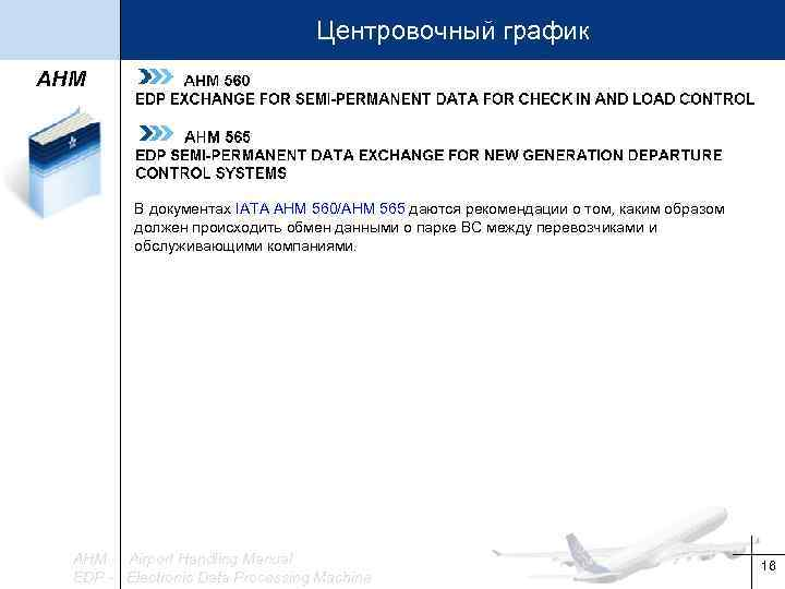 Центровочный график AHM В документах IATA AHM 560/AHM 565 даются рекомендации о том, каким