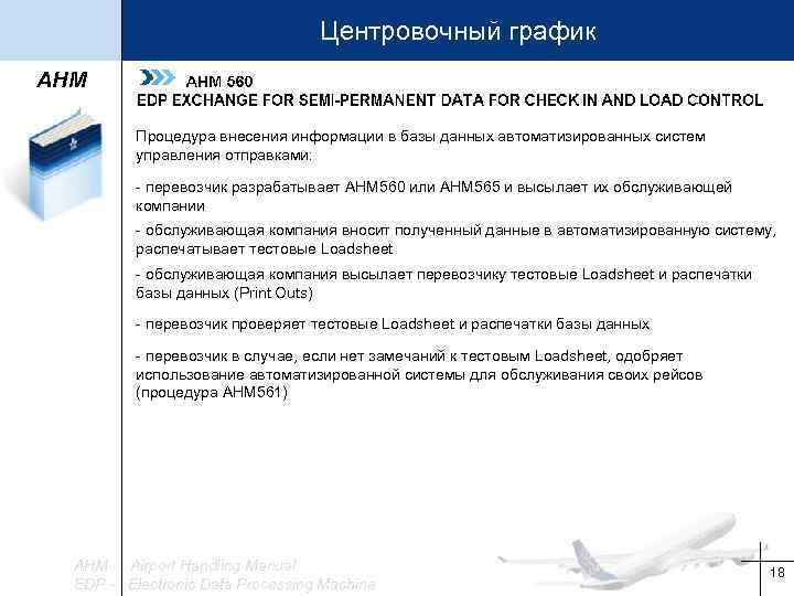 Центровочный график AHM Процедура внесения информации в базы данных автоматизированных систем управления отправками: -
