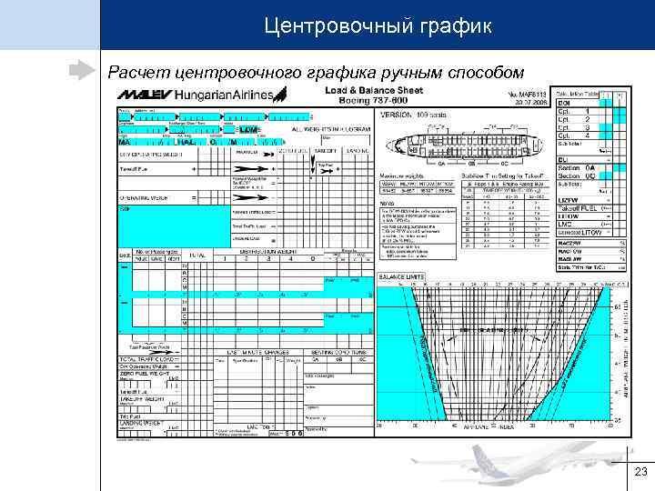 Центровочный график Расчет центровочного графика ручным способом 23