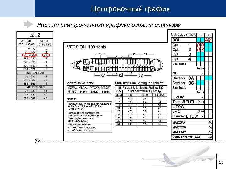 Центровочный график Расчет центровочного графика ручным способом 00 02 47 26