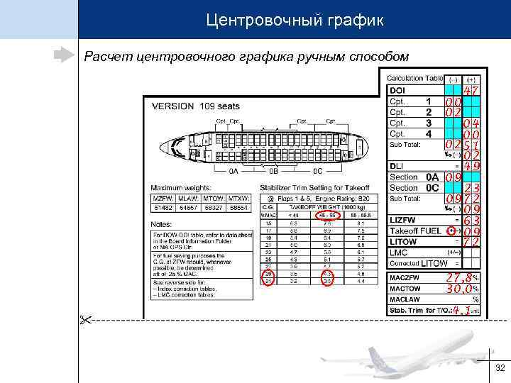 Центровочный график Расчет центровочного графика ручным способом 00 02 47 04 00 0251 02