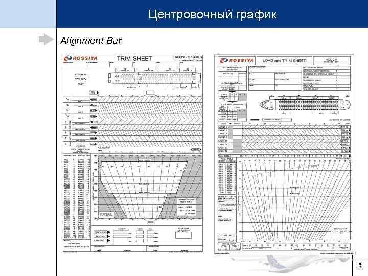 Центровочный график Alignment Bar 5