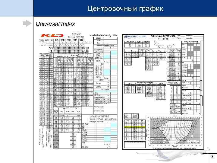 Центровочный график Universal Index 8