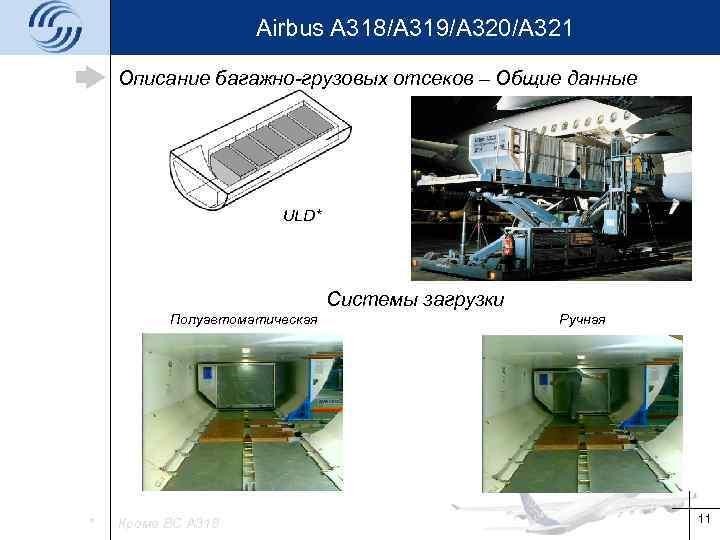 Airbus A 318/A 319/A 320/A 321 Описание багажно-грузовых отсеков – Общие данные ULD* Системы