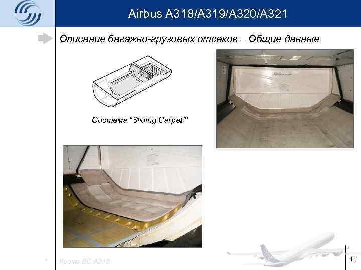 """Airbus A 318/A 319/A 320/A 321 Описание багажно-грузовых отсеков – Общие данные Система """"Sliding"""
